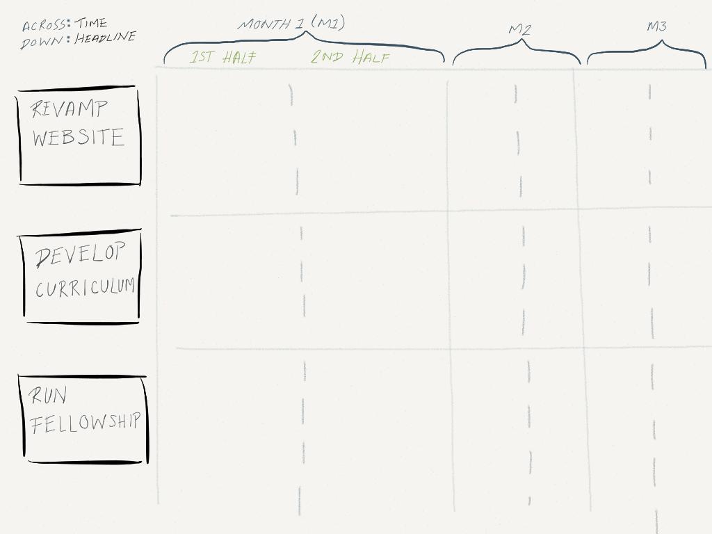 Roadmap 1
