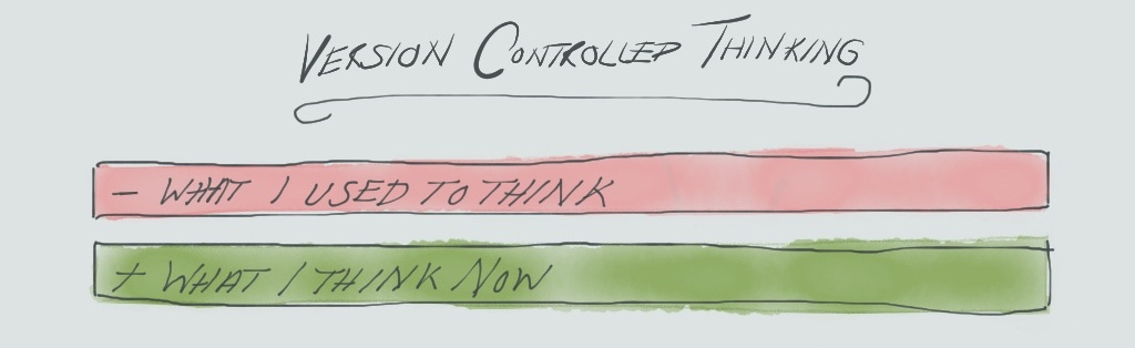 Version-Controlled-Thinking